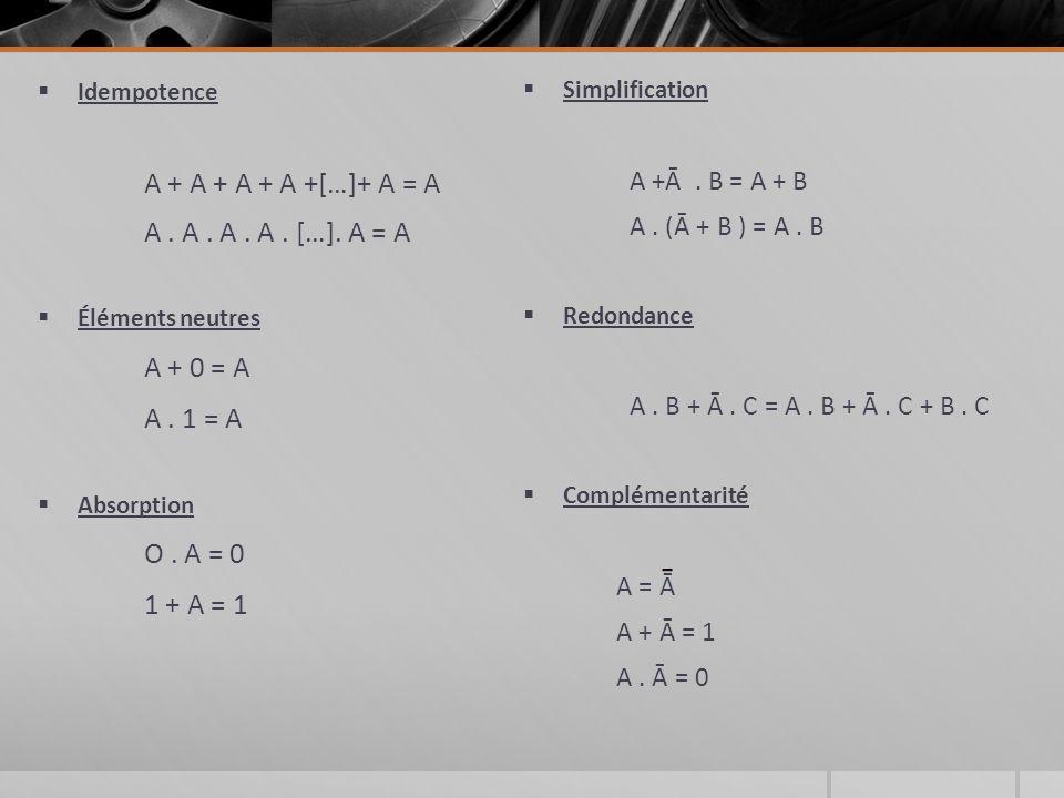 A . A . A . A . […]. A = A A . 1 = A 1 + A = 1 A +Ā . B = A + B